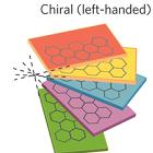 Crean la primera membrana de grafeno atómicamente quiral
