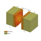 Manipulan flujos de calor a través de una nanocavidad